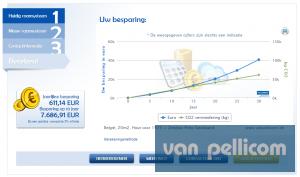 Energiebesparing tool Van pellicom